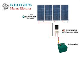 solar wiring diagram solar image wiring diagram 12v solar panel wiring diagram 12v wiring diagrams on solar wiring diagram