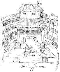 elizabethan literature a 1596 sketch of a rehearsal in progress on the thrust stage of the swan a typical circular elizabethan open roof playhouse