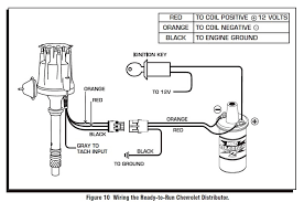 7212790494 06e2a9eac6 b jpg coil and distributor wiring diagram all wiring diagrams 780 x 516