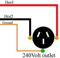 220v outlet wiring diagram 220v image wiring diagram how to wire 240 volt outlets and plugs on 220v outlet wiring diagram