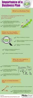 ideas about writing a business plan business 1000 ideas about writing a business plan business plan template starting a business and sample business plan