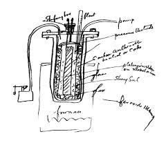 heartbreak at menlo park national endowment for the humanities a sketch diagram from thomas edison s notes