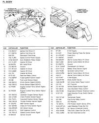 1998 dodge durango radio wiring diagram 1998 image 2005 dodge neon wiring diagram wiring diagram and hernes on 1998 dodge durango radio wiring diagram