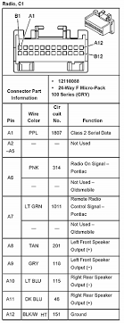 gm stereo wiring colors radio wire diagram 2001 aztek radio wiring diagrams