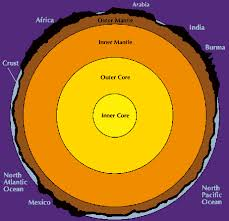 Art A cross section of the Earth shows the Northern Hemisphere  The continents and