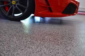 Image result for garage floor