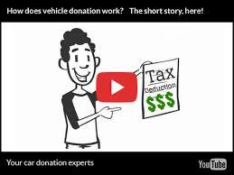 Car Donations | Donate Car | Charity Car Donations