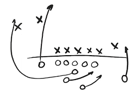 the gop    s obamacare playbook has one football play  and it makes    the gop    s obamacare playbook has one football play  and it makes no sense