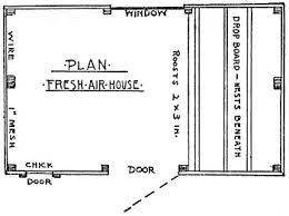 Profitable Poultry Production   Chapter Ground plan of house