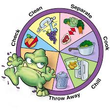 food 2 jpg our rsf course covers follow hygiene procedures and identify hygiene hazards safe food