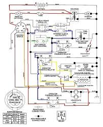wiring diagrams for kohler engines the wiring diagram kohler k341 engine diagram kohler wiring diagrams for car wiring diagram