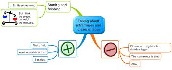 listing advantages and disadvantages a lesson plan elt stories