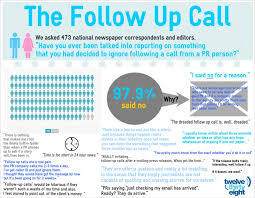 Infographic: The Follow Up Call by PR's | OUTSIDE THE LINES follow up ...