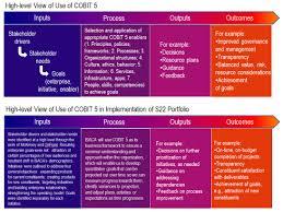 cobit case study use of cobit for strategy implementation figure 2 cobit flowcharts