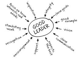 Essay leadership skills   pdfeports    web fc  com Busy market essay   FC  Essay leadership skills