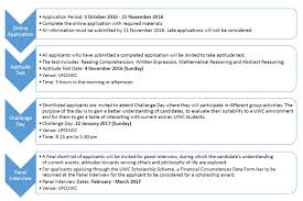 selection process and timeline further information about the ib diploma is available on the college website and ibo org