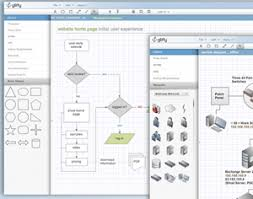 online diagram software   digital marketing san diegosimple online diagram software  free