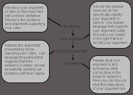 persuasive essay on gun control   hurricanejackadventures comcontoh format proposal tesis
