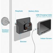<b>IP камеры</b> видеонаблюдения <b>Ezviz</b>