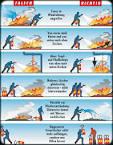 Feuerlöscher - Handhabung - Brandklassen - Freiwillige Feuerwehr