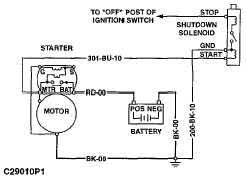 fuel shutoff solenoid wiring diagram tm 5 3895 383 24 fuel shutoff solenoid wiring diagram air inlet and exhaust system air system components non aftercooled engine shown 1 inlet manifold