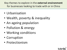 china  social environmental ethical and political issues