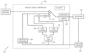 patent us7072745 refuse vehicle control system and method patent drawing