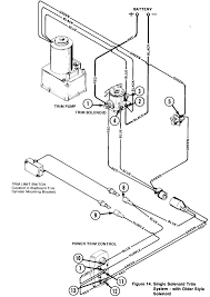 115 mercury power tilt and trim problems!!! page 1 iboats Johnson 4 Stroke Trim Selonoids Wiring Diagram 115 trim wiring (567 x 800) jpg (77 2 kb, 2 views) xxxxxxxxxxxxxxxxxxxxxxxxxxxxxxxxxx