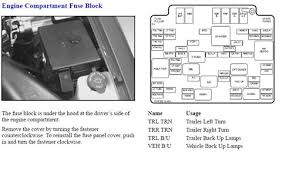 chevrolet s blazer fuse box diagram questions 961db47 jpg question about chevrolet blazer