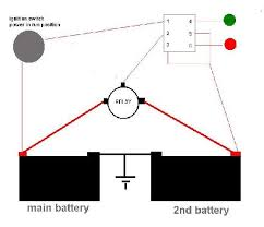 boat dual battery system wiring diagram images also sub panel truck dual battery wiring diagram nilzanet