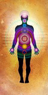 Hasil gambar untuk energy chakra body