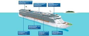 endosan for the maritime industry endosan example application areas