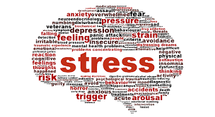 Image result for stress images