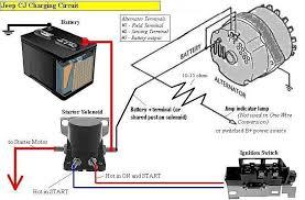 wiring diagram for a chevy alternator wiring image auto single wire alternator wiring diagram wiring diagram on wiring diagram for a chevy alternator