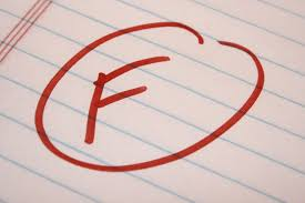Image result for poor grades and sports