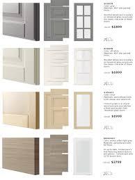 Kitchen Cupboard Door Styles A Close Look At Ikea Sektion Cabinet Doors