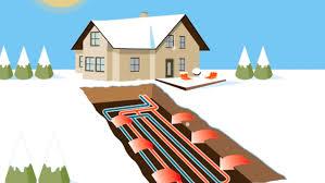 Learn How Geothermal Works  ClimateMaster Residential Homeowner SiteGeothermal Heat Pump  amp  Geothermal Heating