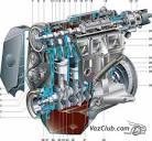 Двигатель для ваз 2110 карбюратор