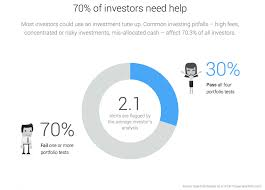 the 4 most important factors that can determine your investing openfolio tuneup 1