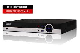 A Complete Guide to <b>720P</b>/<b>1080P AHD DVR</b>