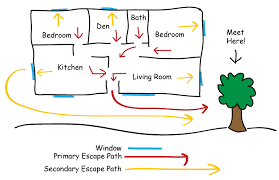 Marvelous Home Fire Escape Plan   Planning A Fire Evacuation        High Resolution Home Fire Escape Plan   Family Today And Make A Step By Step