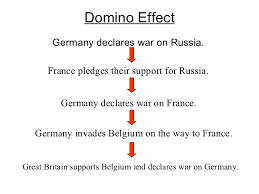 world war one causes and effects essay sample   homework for you    world war one causes and effects essay sample   image
