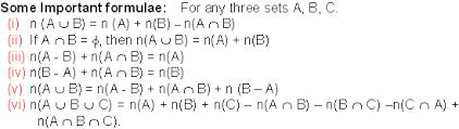 important formulae of sets   math formulas   mathematics formulas    formulae » sets » set and venn   diagram » important formulae of sets