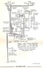 willys cj2a wiring diagram willys wiring diagrams online willys jeep wiring diagrams jeep surrey
