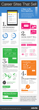 jobvite infographic career sites that sell jobvite career sites that sell infographic