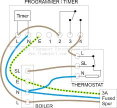 warren wiring diagram wiring diagram room thermostat images honeywell thermostat wiring diagram on dial thermostat wiring diagram