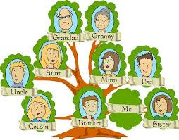 Resultado de imagen de family activities english