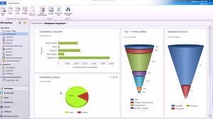 custom dynamics crm dashboard dynamics crm for recruiting staffing custom dynamics crm dashboard dynamics crm for recruiting staffing applicant tracking system
