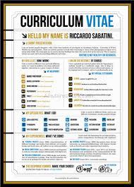 lance graphic design resume singlepageresume com sample graphic designer resume sample resume graphic designer resume examples of good graphic design resumes sample graphic