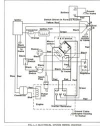 wiring diagram for an ez go golf cart the wiring diagram ez go golf cart wiring diagrams nilza wiring diagram